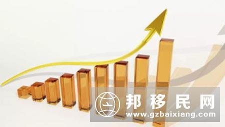贸易战爆发,中美股市均受重创,这个时候如何保护自己的投资?